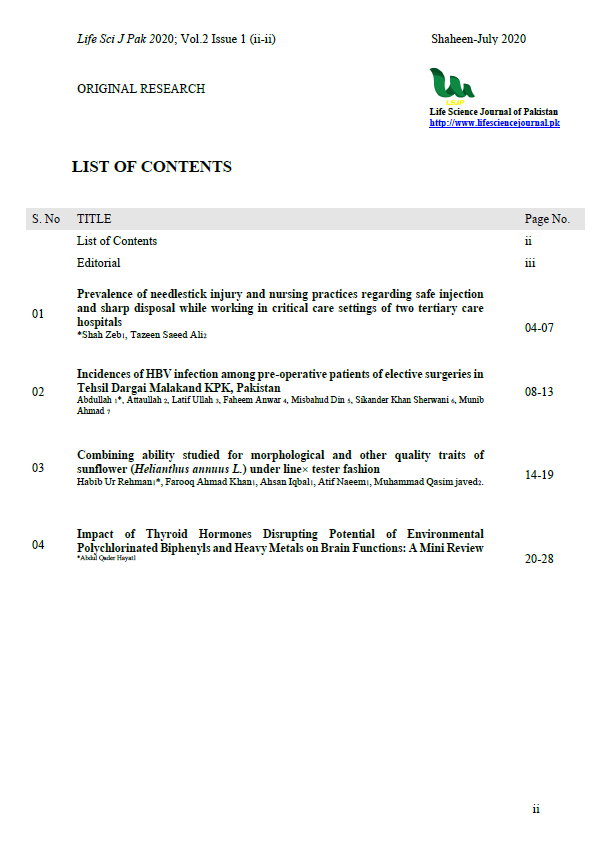 List of Contents
